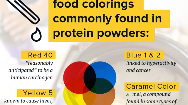 Find Your best Protein Powder