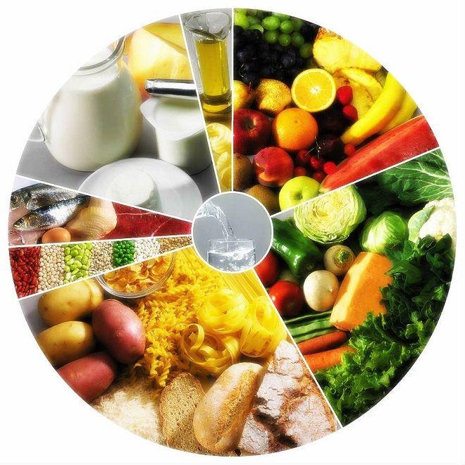 foodwheel